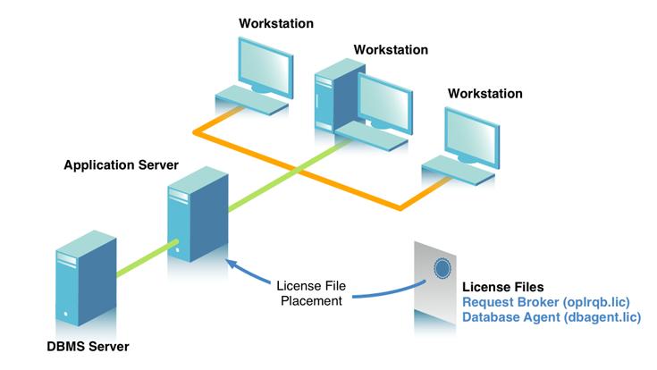 Multi-Tier Application Server Mode (Variant)